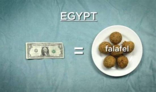 فيديو| ما الذي تشتريه بدولار واحد في 10 دول؟