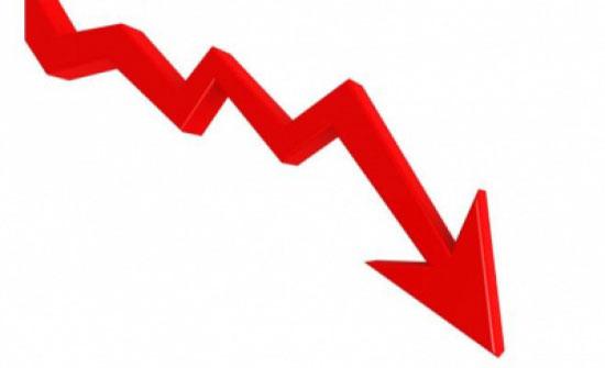 الإحصاءات العامة: 4.8% انخفاض كميات الإنتاج الصناعي لشهر تموز