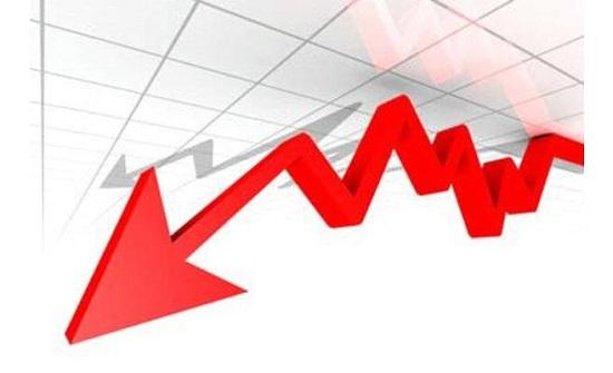 1.0% انخفاض الرقم القياسي لأسعار المنتجين الصناعيين