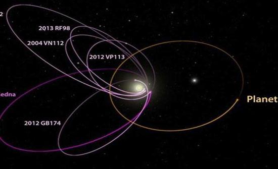 مسبار أمريكي سيتجه نحو النجم الوحيد الوارد اسمه بالقرآن الكريم ( فيديو + صور )