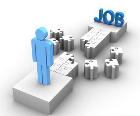الاعلان عن توفر فرص عمل في اربد