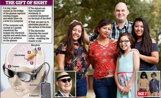 رجل يتمكن من رؤية زوجته وأولاده بعد 26 عامًا من فقدانه للبصر