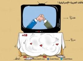 العلاقات العربية الإسرائيلية
