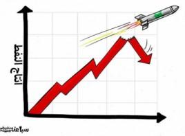 تأثر انتاج النفط