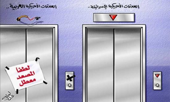 علاقة أمريكا السيئة مع العرب