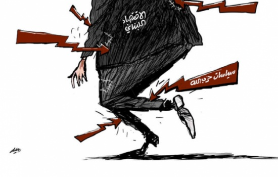 حزب الله والاقتصاد