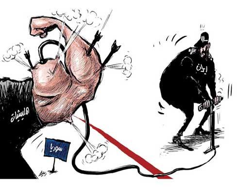 مليشيات ايران في سوريا
