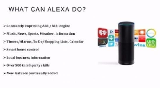 كيفية إيقاف التسوق عبر الأوامر الصوتية في أمازون أليكسا
