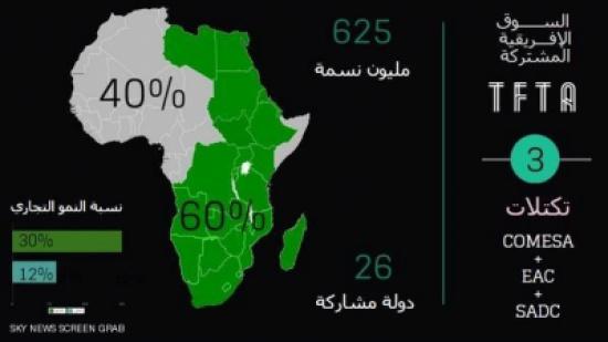 السوق الإفريقية المشتركة.. حقائق وأرقام