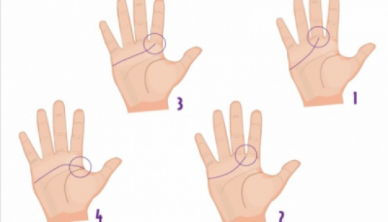 أي شكل تشبه يدكِ؟ حدّدي واكتشفي خفايا وأسرار قلبك!