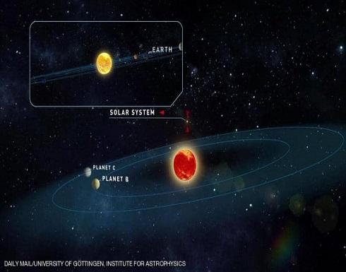 """مياه و""""حياة"""" على كوكبين قريبين يشبهان الأرض"""
