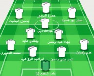 تشكيلة منتخب الأردن